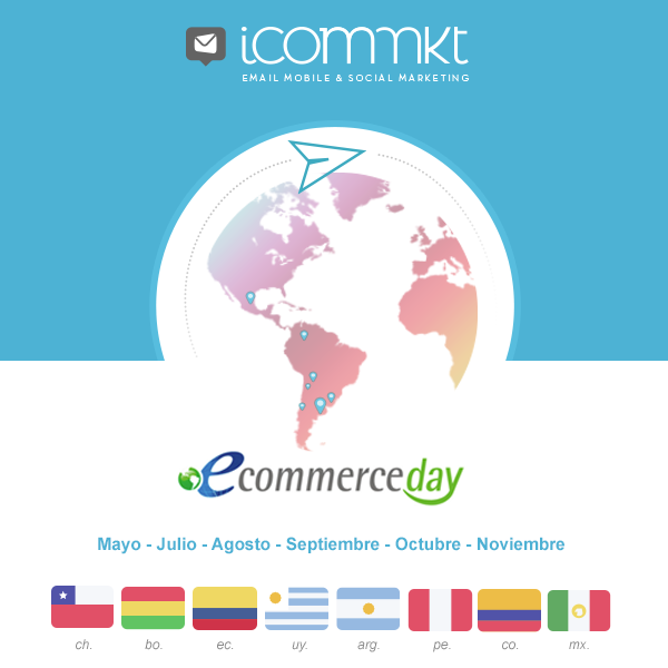 eCommerce Day 2015